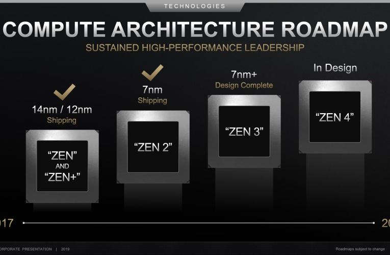AMD Unveils Ryzen 4000 Series Based On Zen 2 Architecture At CES 2020